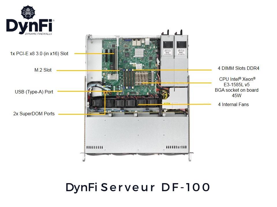 Serveur DynFi DF-100 | www osnet eu