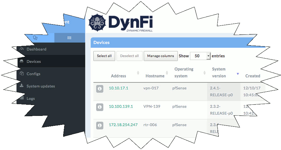 DynFi central management solution for pfSense and OPNSense